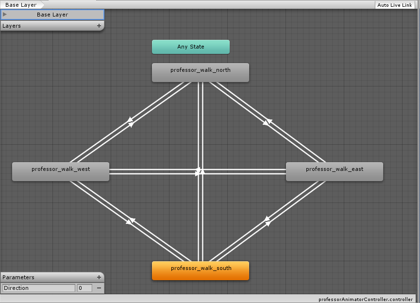 unity how to make characters